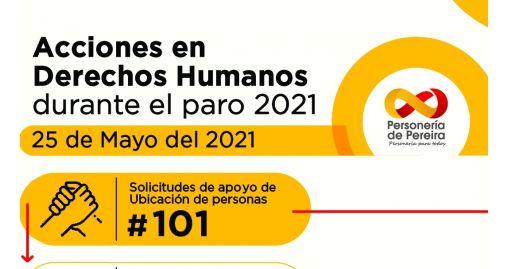 Acciones de Derechos Humanos durante el Paro 2021
